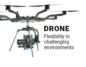 Drone: Flexibility in challenging environments